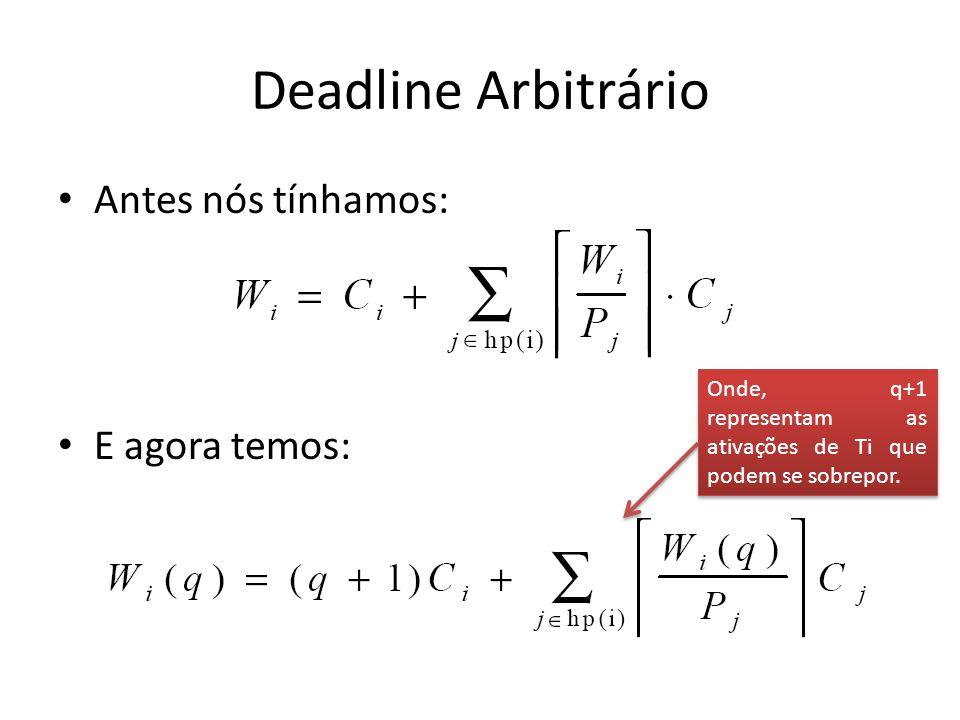 Deadline Arbitrário Antes nós tínhamos: E agora temos: Onde, q+1 representam as ativações de Ti que podem se sobrepor.