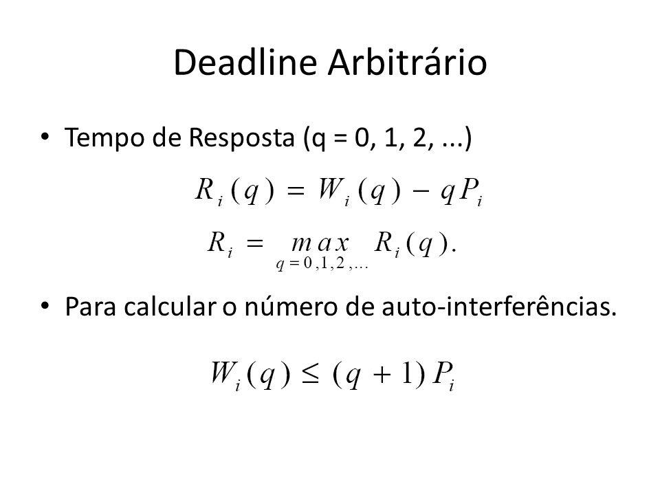 Deadline Arbitrário Tempo de Resposta (q = 0, 1, 2,...) Para calcular o número de auto-interferências.