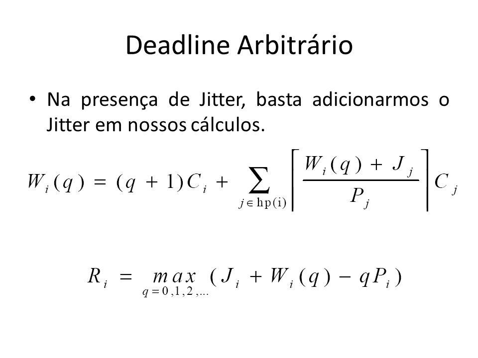 Deadline Arbitrário Na presença de Jitter, basta adicionarmos o Jitter em nossos cálculos.