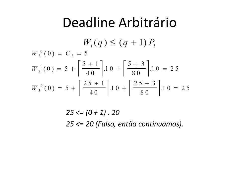 Deadline Arbitrário 25 <= (0 + 1). 20 25 <= 20 (Falso, então continuamos).