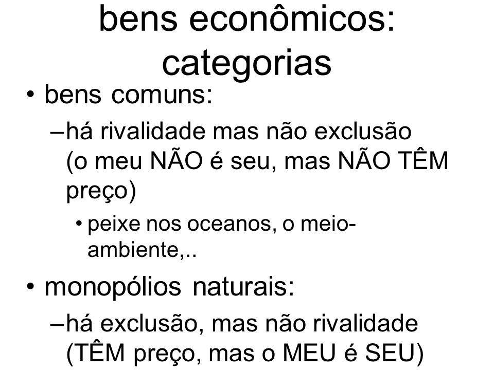 bens econômicos: categorias bens comuns: –há rivalidade mas não exclusão (o meu NÃO é seu, mas NÃO TÊM preço) peixe nos oceanos, o meio- ambiente,..