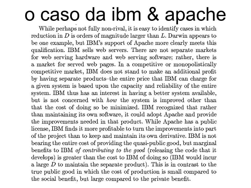 o caso da ibm & apache