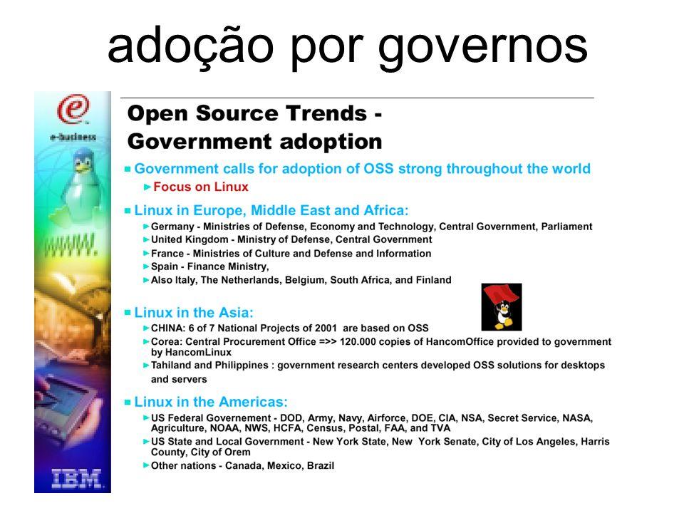 adoção por governos