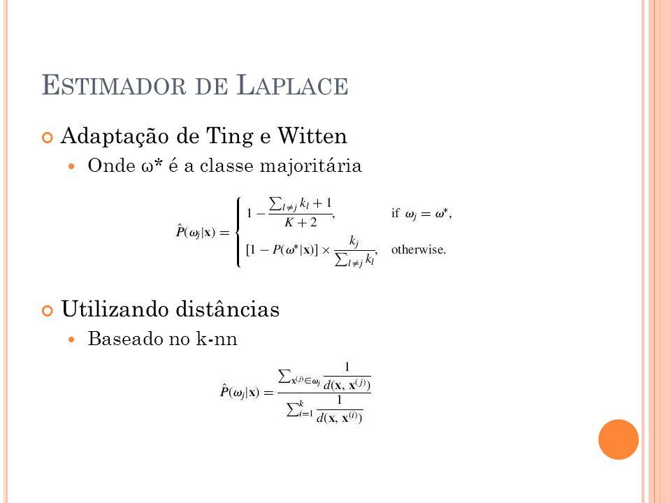 E STIMADOR DE L APLACE Adaptação de Ting e Witten Onde ω* é a classe majoritária Utilizando distâncias Baseado no k-nn