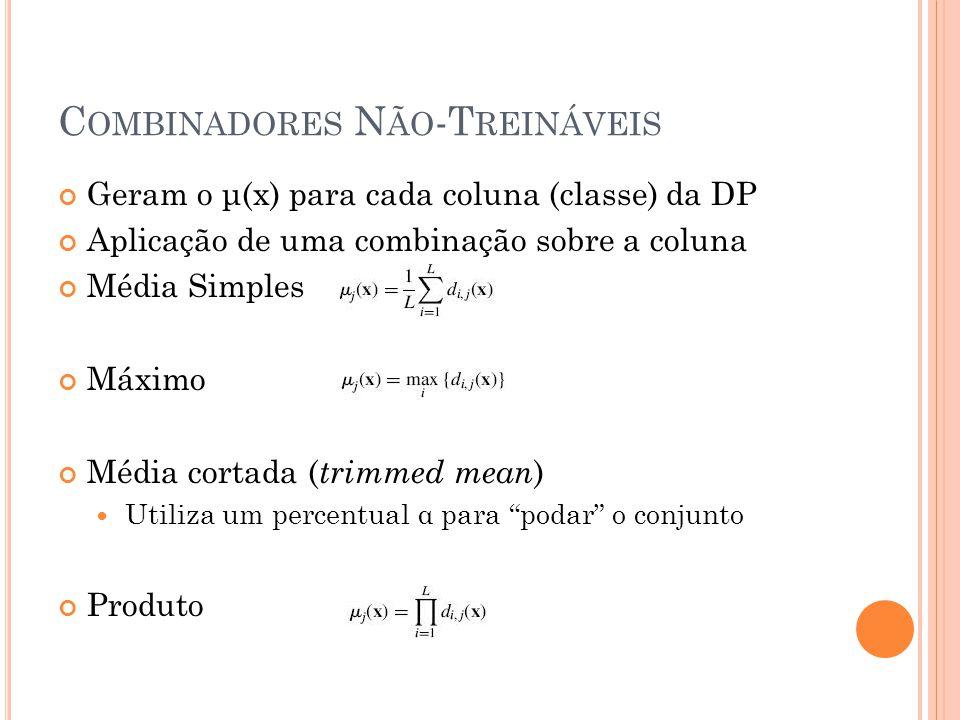 C OMBINADORES N ÃO -T REINÁVEIS Geram o μ(x) para cada coluna (classe) da DP Aplicação de uma combinação sobre a coluna Média Simples Máximo Média cor
