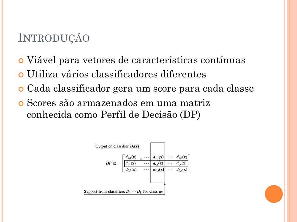 I NTRODUÇÃO Viável para vetores de características contínuas Utiliza vários classificadores diferentes Cada classificador gera um score para cada classe Scores são armazenados em uma matriz conhecida como Perfil de Decisão (DP)