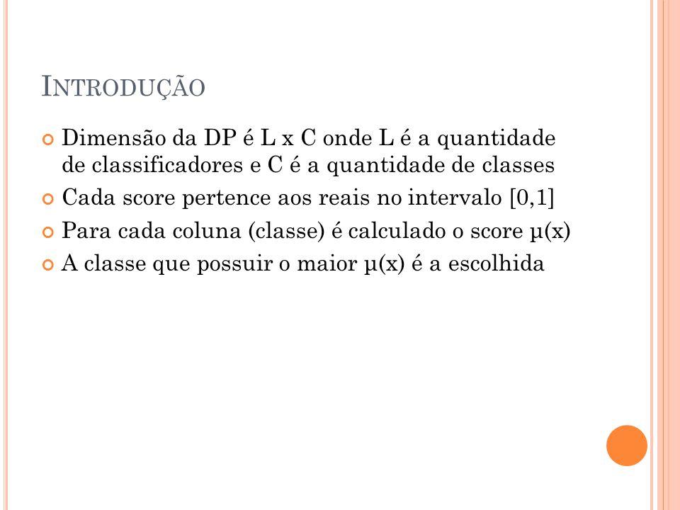 I NTRODUÇÃO Dimensão da DP é L x C onde L é a quantidade de classificadores e C é a quantidade de classes Cada score pertence aos reais no intervalo [0,1] Para cada coluna (classe) é calculado o score μ(x) A classe que possuir o maior μ(x) é a escolhida