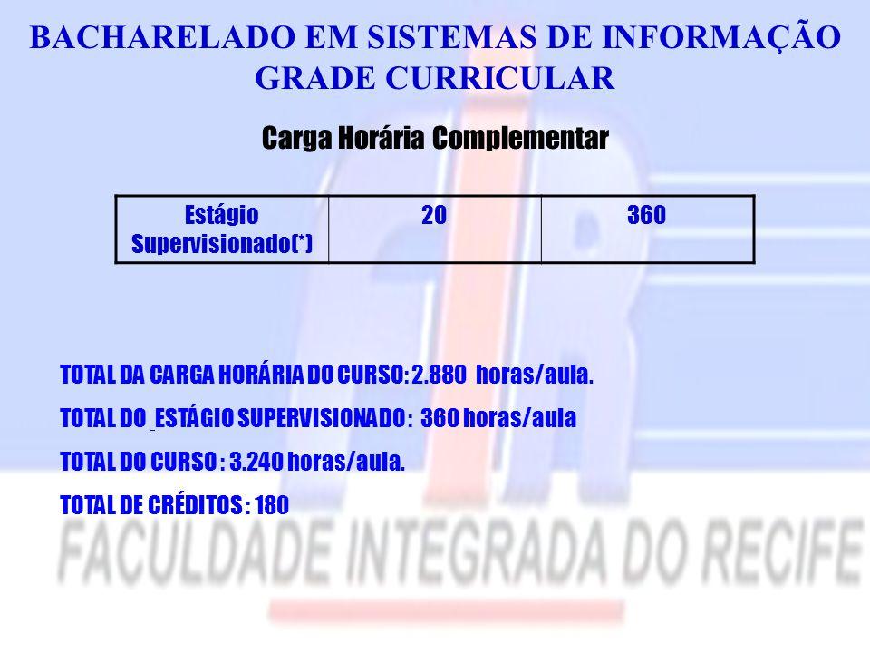 BACHARELADO EM SISTEMAS DE INFORMAÇÃO GRADE CURRICULAR Carga Horária Complementar Estágio Supervisionado(*) 20360 TOTAL DA CARGA HORÁRIA DO CURSO: 2.880 horas/aula.