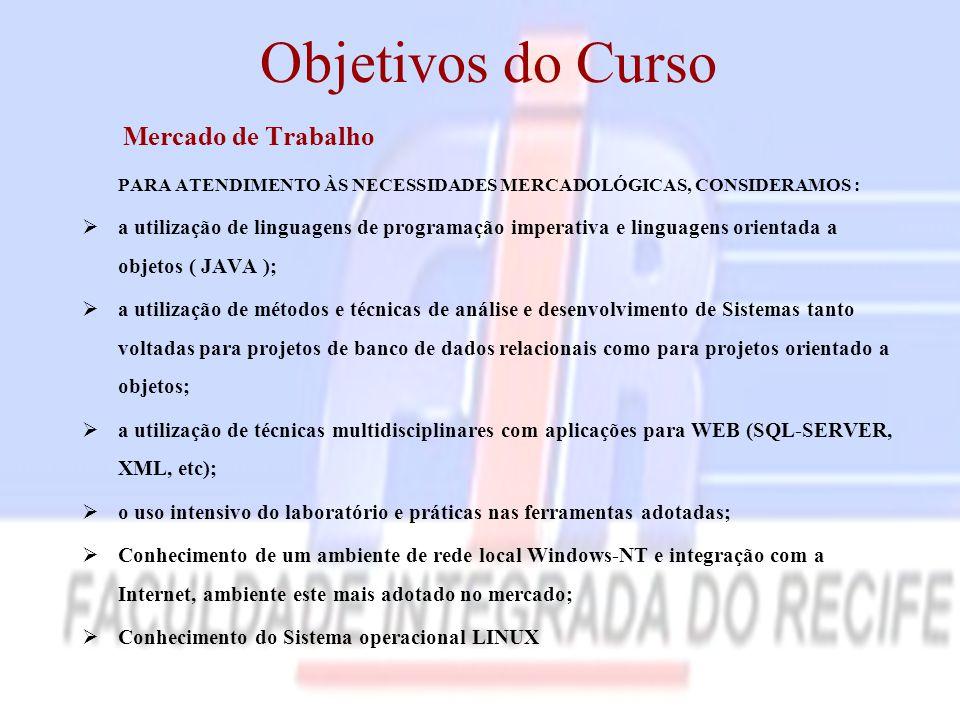 Objetivos do Curso Mercado de Trabalho PARA ATENDIMENTO ÀS NECESSIDADES MERCADOLÓGICAS, CONSIDERAMOS :  a utilização de linguagens de programação imp