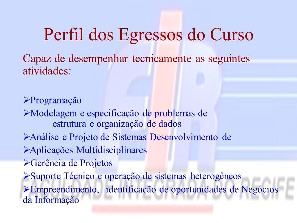 Perfil dos Egressos do Curso Capaz de desempenhar tecnicamente as seguintes atividades:  Programação  Modelagem e especificação de problemas de estr