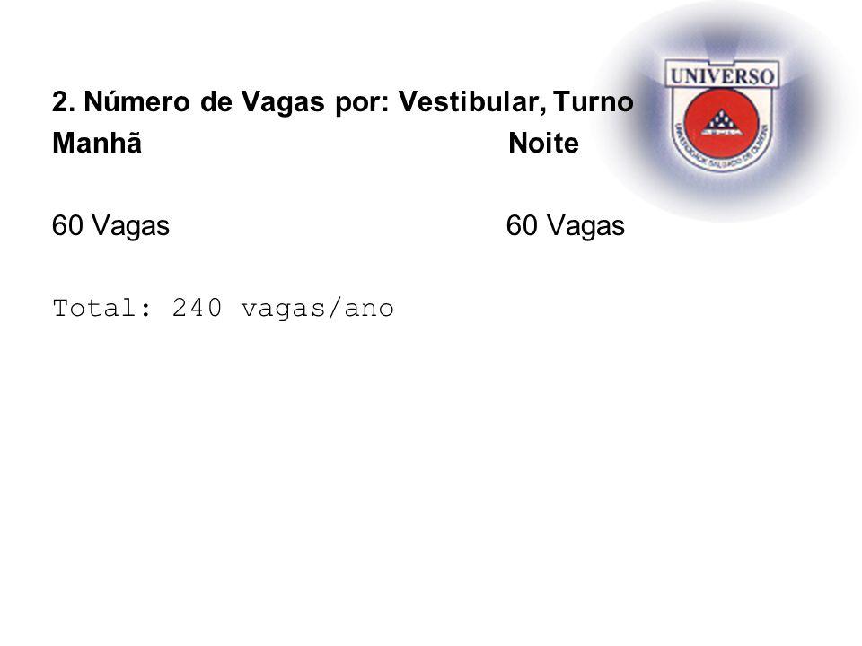 2. Número de Vagas por: Vestibular, Turno Manhã Noite 60 Vagas Total: 240 vagas/ano