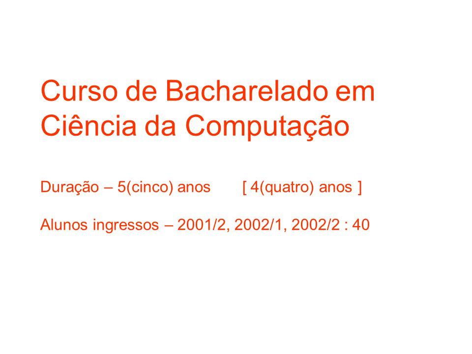 Curso de Bacharelado em Ciência da Computação Duração – 5(cinco) anos [ 4(quatro) anos ] Alunos ingressos – 2001/2, 2002/1, 2002/2 : 40