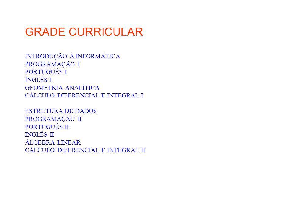 GRADE CURRICULAR INTRODUÇÃO À INFORMÁTICA PROGRAMAÇÃO I PORTUGUÊS I INGLÊS I GEOMETRIA ANALÍTICA CÁLCULO DIFERENCIAL E INTEGRAL I ESTRUTURA DE DADOS PROGRAMAÇÃO II PORTUGUÊS II INGLÊS II ÁLGEBRA LINEAR CÁLCULO DIFERENCIAL E INTEGRAL II