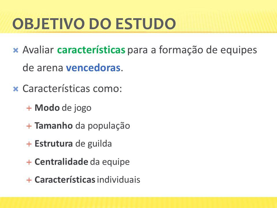 OBJETIVO DO ESTUDO  Avaliar características para a formação de equipes de arena vencedoras.  Características como:  Modo de jogo  Tamanho da popul