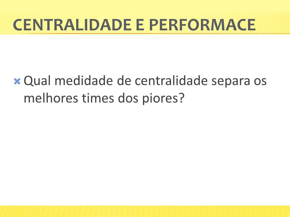 CENTRALIDADE E PERFORMACE  Qual medidade de centralidade separa os melhores times dos piores?