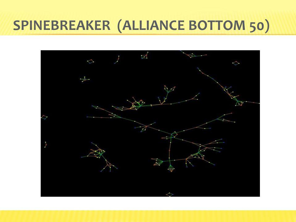 SPINEBREAKER (ALLIANCE BOTTOM 50)