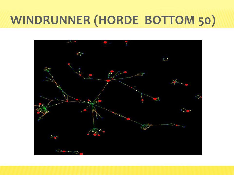 WINDRUNNER (HORDE BOTTOM 50)