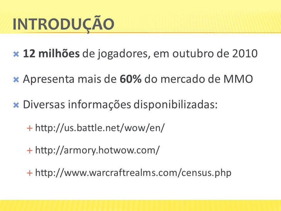 INTRODUÇÃO  12 milhões de jogadores, em outubro de 2010  Apresenta mais de 60% do mercado de MMO  Diversas informações disponibilizadas:  http://us.battle.net/wow/en/  http://armory.hotwow.com/  http://www.warcraftrealms.com/census.php