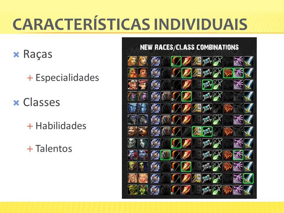 CARACTERÍSTICAS INDIVIDUAIS  Raças  Especialidades  Classes  Habilidades  Talentos