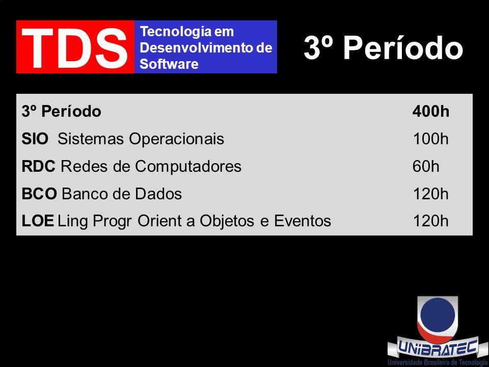Tecnologia em Desenvolvimento de Software TDS 3º Período 3º Período400h SIOSistemas Operacionais100h RDC Redes de Computadores60h BCO Banco de Dados120h LOELing Progr Orient a Objetos e Eventos120h