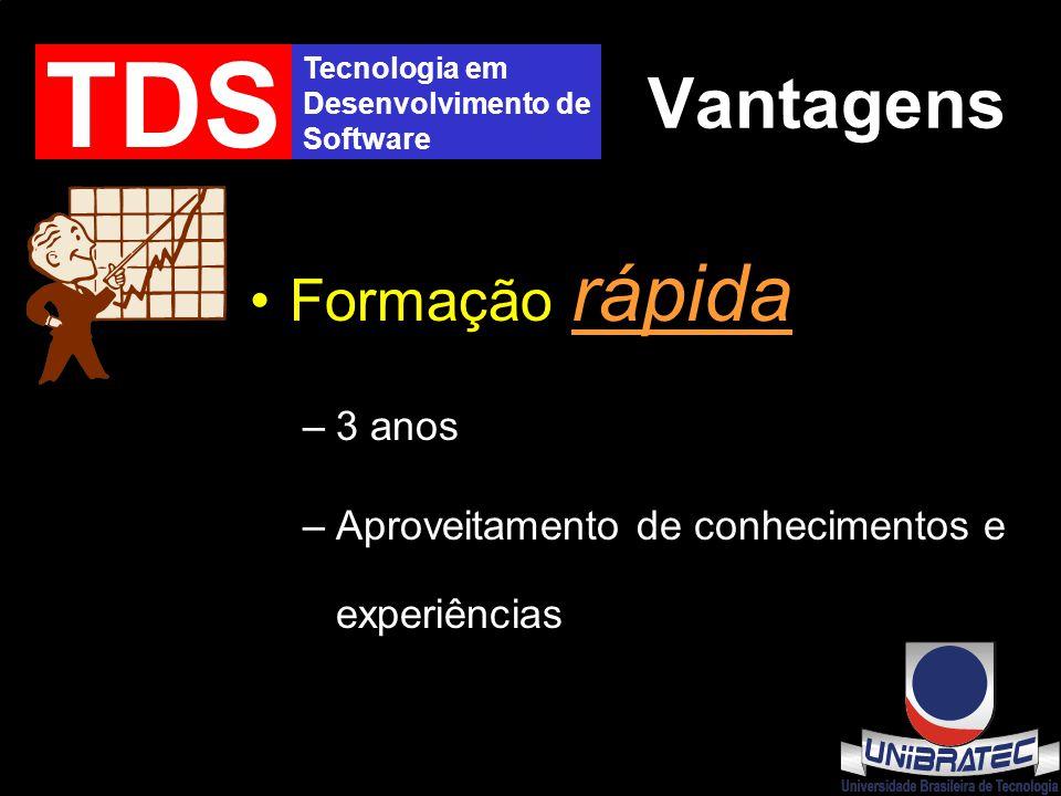 Tecnologia em Desenvolvimento de Software TDS Vantagens Formação rápida –3 anos –Aproveitamento de conhecimentos e experiências