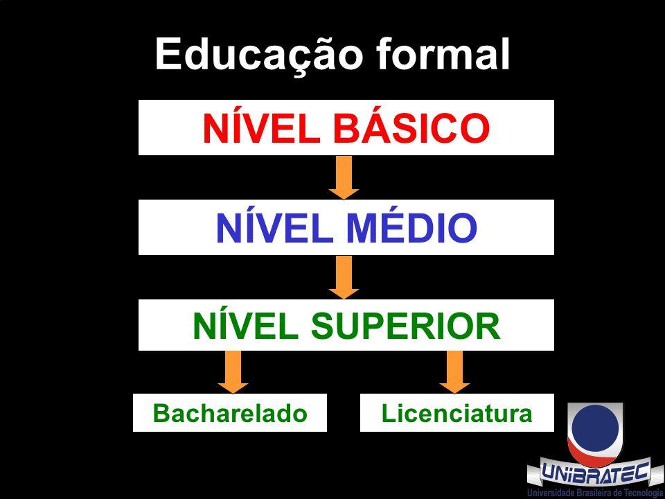 Educação formal NÍVEL BÁSICO NÍVEL MÉDIO BachareladoLicenciatura NÍVEL SUPERIOR