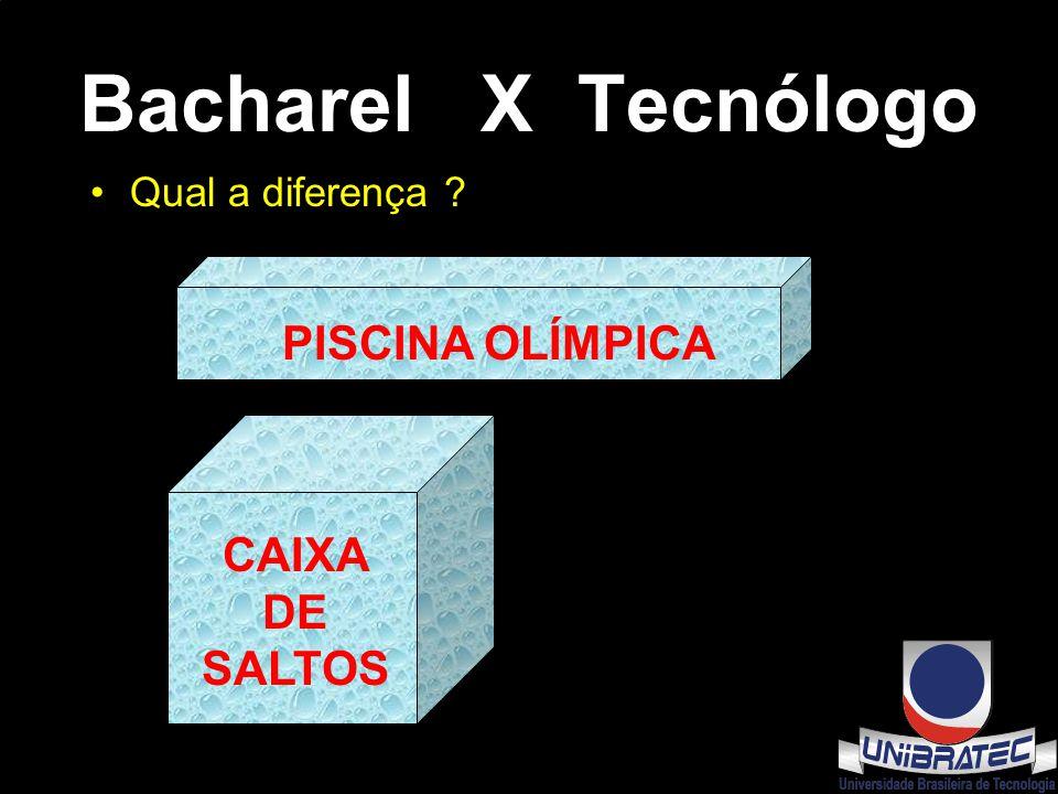 Bacharel X Tecnólogo Qual a diferença PISCINA OLÍMPICA CAIXA DE SALTOS