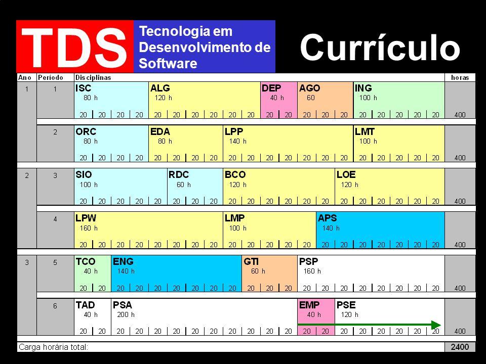 Tecnologia em Desenvolvimento de Software TDS Currículo
