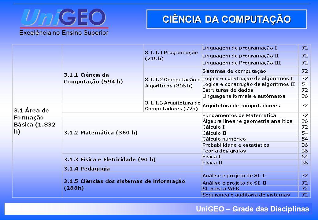 Uni GEO Excelência no Ensino Superior Excelência no Ensino Superior CIÊNCIA DA COMPUTAÇÃO UniGEO – Grade das Disciplinas
