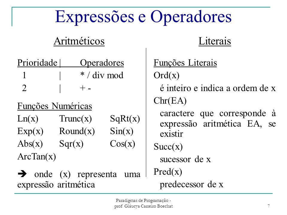 Paradigmas de Programação - prof Gláucya Carreiro Boechat 7 Expressões e Operadores Aritméticos Prioridade|Operadores 1 |* / div mod 2|+ - Funções Numéricas Ln(x)Trunc(x)SqRt(x) Exp(x)Round(x)Sin(x) Abs(x)Sqr(x)Cos(x) ArcTan(x)  onde (x) representa uma expressão aritmética Literais Funções Literais Ord(x) é inteiro e indica a ordem de x Chr(EA) caractere que corresponde à expressão aritmética EA, se existir Succ(x) sucessor de x Pred(x) predecessor de x