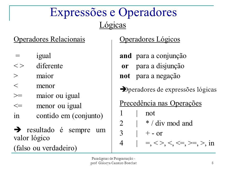 Paradigmas de Programação - prof Gláucya Carreiro Boechat 8 Operadores Lógicos andpara a conjunção orpara a disjunção notpara a negação  Operadores de expressões lógicas Precedência nas Operações 1|not 2|* / div mod and 3|+ - or 4|=,, =, >, in Operadores Relacionais =igual diferente >maior <menor >=maior ou igual <=menor ou igual incontido em (conjunto)  resultado é sempre um valor lógico (falso ou verdadeiro) Lógicas Expressões e Operadores