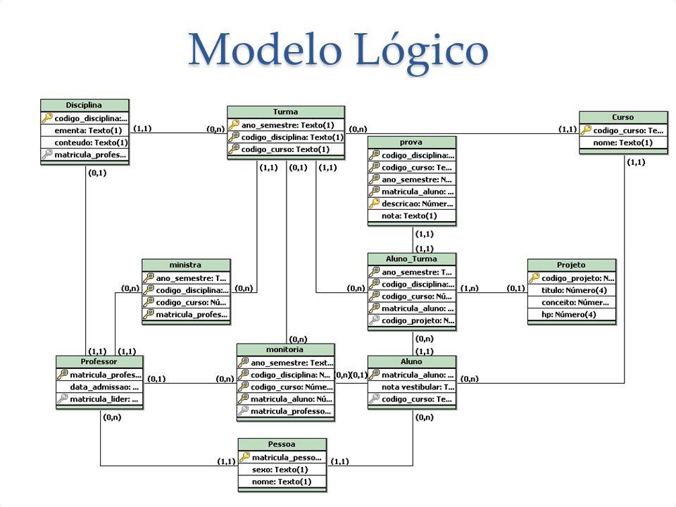 Modelo Lógico 3
