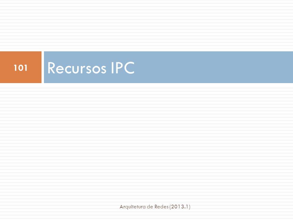 Recursos IPC 101 Arquitetura de Redes (2013.1)