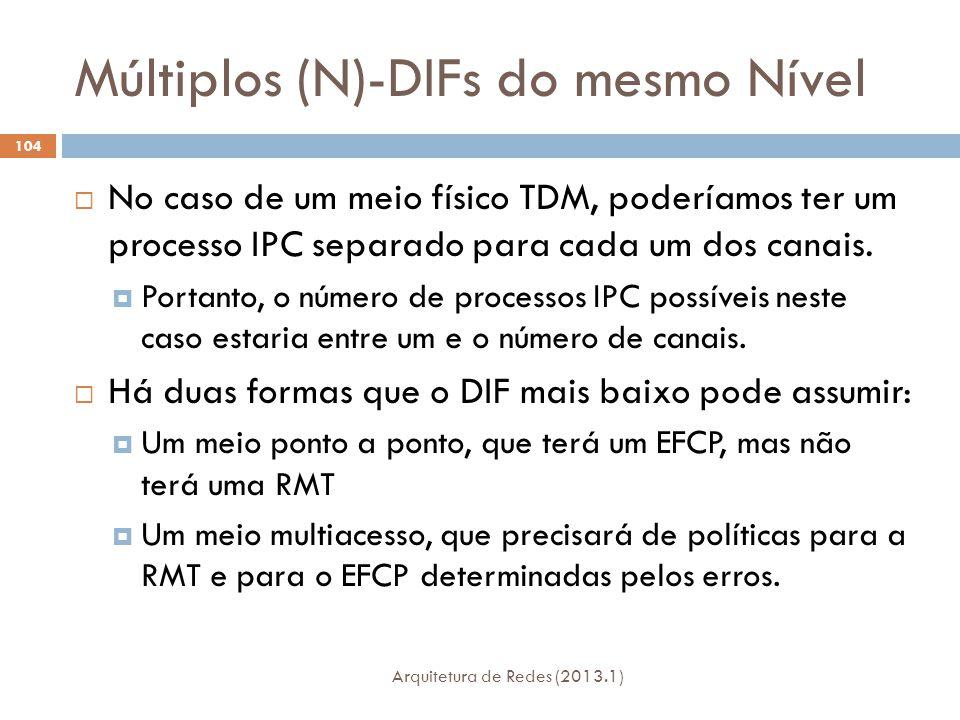 Múltiplos (N)-DIFs do mesmo Nível Arquitetura de Redes (2013.1) 104  No caso de um meio físico TDM, poderíamos ter um processo IPC separado para cada um dos canais.