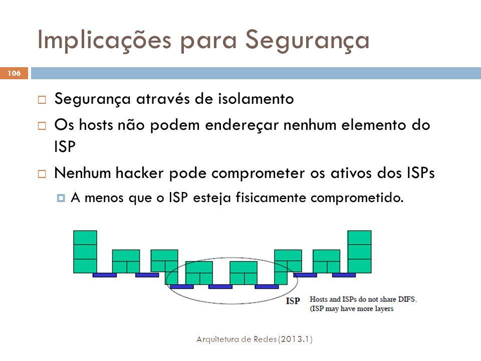 Implicações para Segurança Arquitetura de Redes (2013.1) 106  Segurança através de isolamento  Os hosts não podem endereçar nenhum elemento do ISP  Nenhum hacker pode comprometer os ativos dos ISPs  A menos que o ISP esteja fisicamente comprometido.