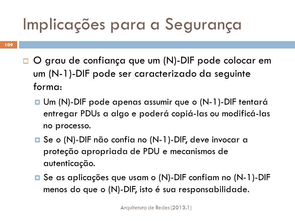 Implicações para a Segurança Arquitetura de Redes (2013.1) 109  O grau de confiança que um (N)-DIF pode colocar em um (N-1)-DIF pode ser caracterizado da seguinte forma:  Um (N)-DIF pode apenas assumir que o (N-1)-DIF tentará entregar PDUs a algo e poderá copiá-las ou modificá-las no processo.