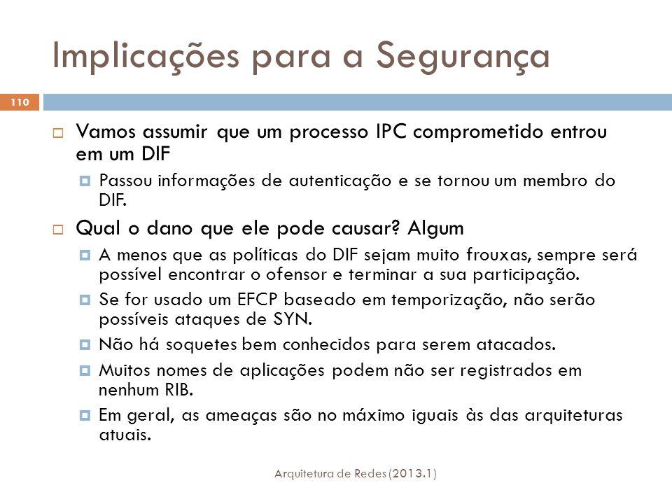 Implicações para a Segurança Arquitetura de Redes (2013.1) 110  Vamos assumir que um processo IPC comprometido entrou em um DIF  Passou informações de autenticação e se tornou um membro do DIF.