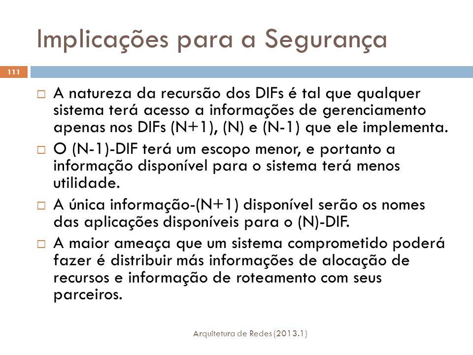 Implicações para a Segurança Arquitetura de Redes (2013.1) 111  A natureza da recursão dos DIFs é tal que qualquer sistema terá acesso a informações de gerenciamento apenas nos DIFs (N+1), (N) e (N-1) que ele implementa.