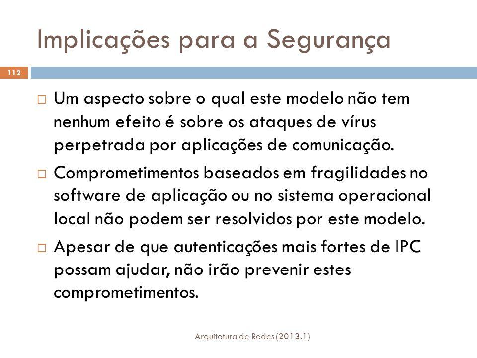 Implicações para a Segurança Arquitetura de Redes (2013.1) 112  Um aspecto sobre o qual este modelo não tem nenhum efeito é sobre os ataques de vírus perpetrada por aplicações de comunicação.