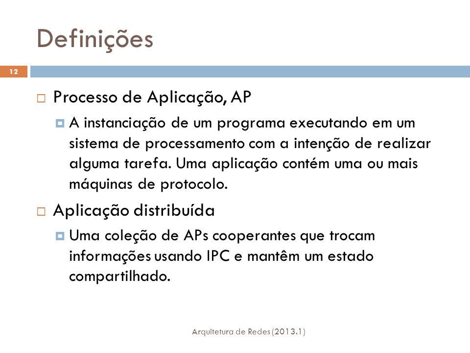 Definições Arquitetura de Redes (2013.1) 12  Processo de Aplicação, AP  A instanciação de um programa executando em um sistema de processamento com a intenção de realizar alguma tarefa.