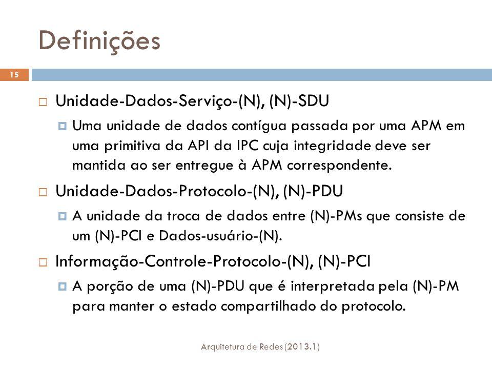 Definições Arquitetura de Redes (2013.1) 15  Unidade-Dados-Serviço-(N), (N)-SDU  Uma unidade de dados contígua passada por uma APM em uma primitiva da API da IPC cuja integridade deve ser mantida ao ser entregue à APM correspondente.