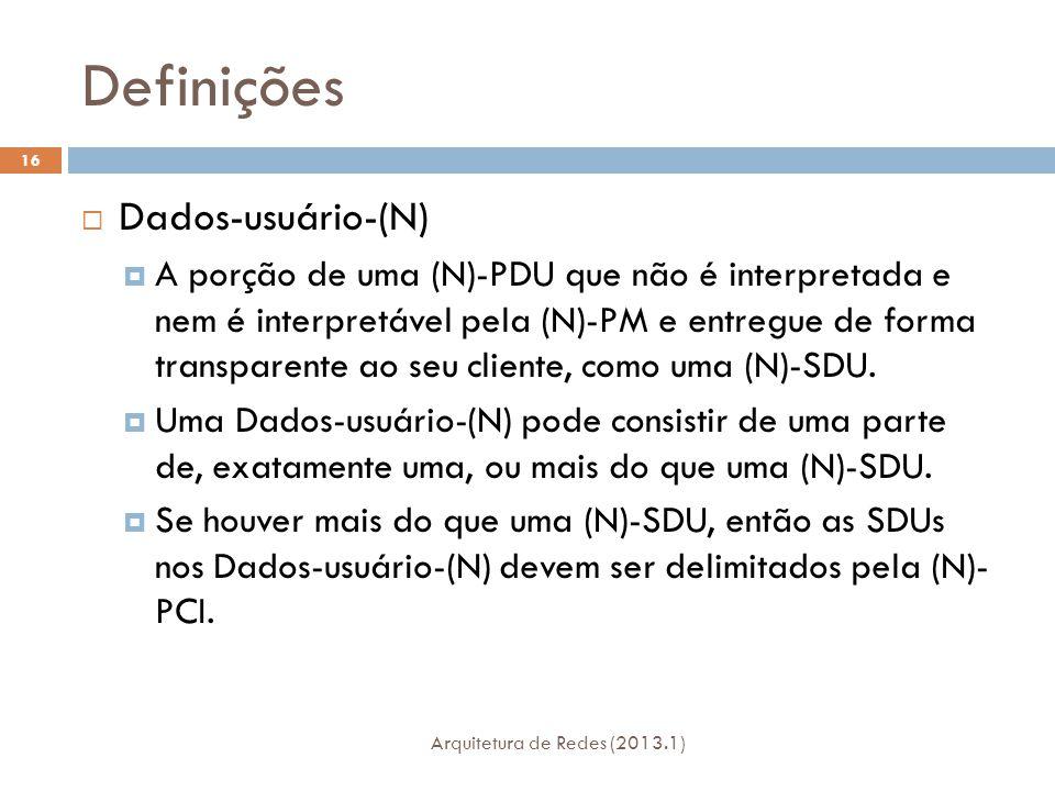Definições Arquitetura de Redes (2013.1) 16  Dados-usuário-(N)  A porção de uma (N)-PDU que não é interpretada e nem é interpretável pela (N)-PM e entregue de forma transparente ao seu cliente, como uma (N)-SDU.
