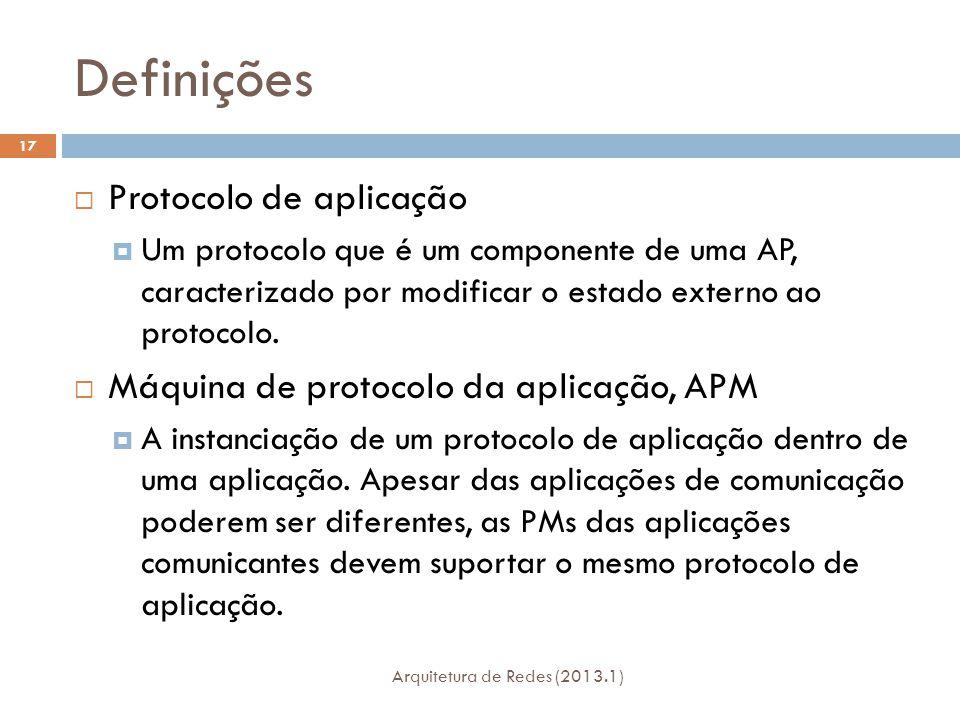Definições Arquitetura de Redes (2013.1) 17  Protocolo de aplicação  Um protocolo que é um componente de uma AP, caracterizado por modificar o estado externo ao protocolo.