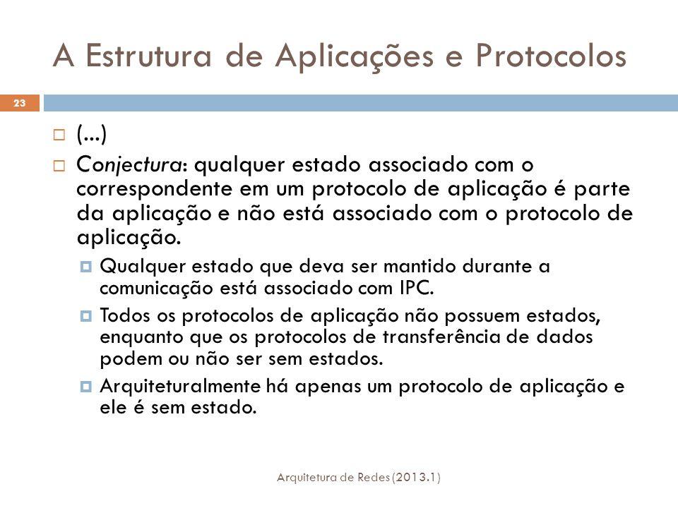 A Estrutura de Aplicações e Protocolos Arquitetura de Redes (2013.1) 23  (...)  Conjectura: qualquer estado associado com o correspondente em um protocolo de aplicação é parte da aplicação e não está associado com o protocolo de aplicação.