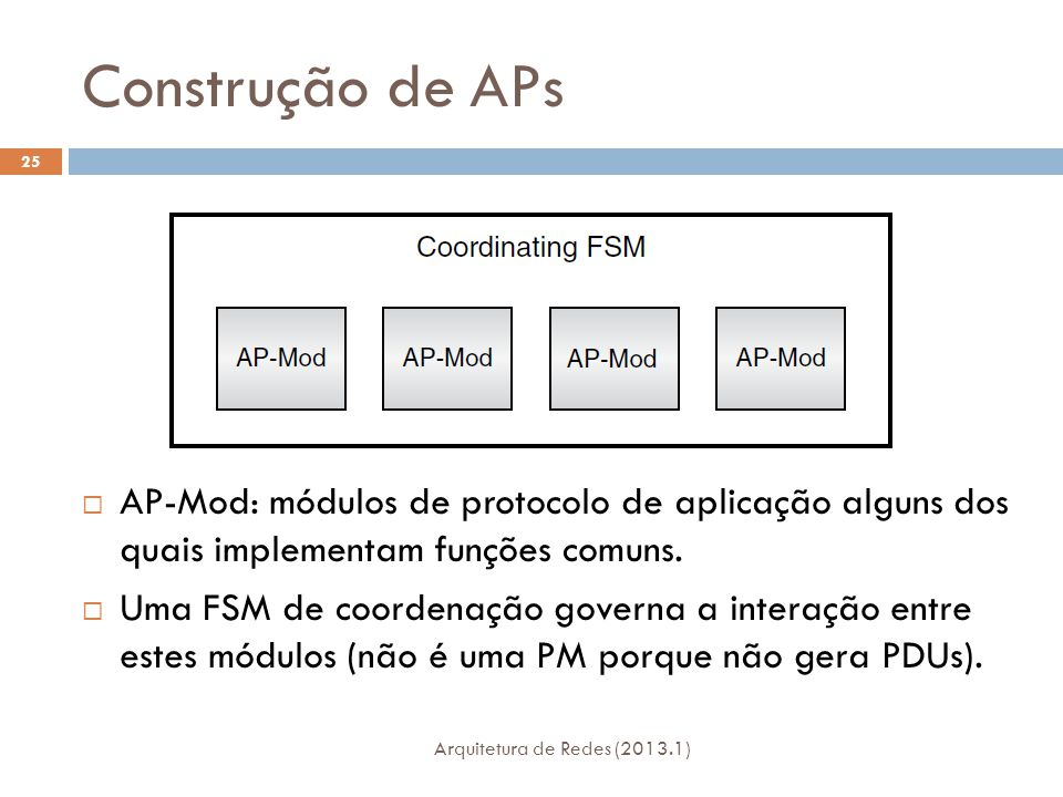 Construção de APs Arquitetura de Redes (2013.1) 25  AP-Mod: módulos de protocolo de aplicação alguns dos quais implementam funções comuns.