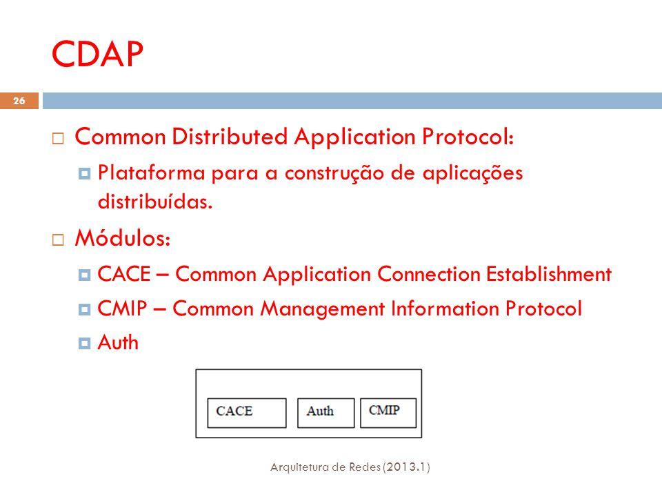 CDAP Arquitetura de Redes (2013.1) 26  Common Distributed Application Protocol:  Plataforma para a construção de aplicações distribuídas.