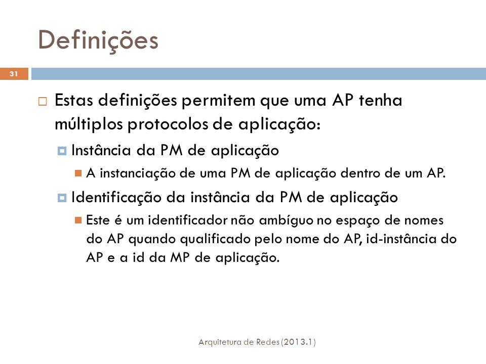 Definições Arquitetura de Redes (2013.1) 31  Estas definições permitem que uma AP tenha múltiplos protocolos de aplicação:  Instância da PM de aplicação A instanciação de uma PM de aplicação dentro de um AP.