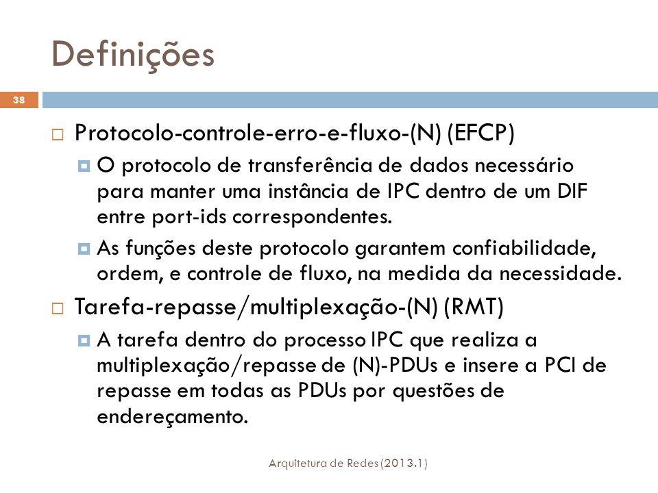 Definições Arquitetura de Redes (2013.1) 38  Protocolo-controle-erro-e-fluxo-(N) (EFCP)  O protocolo de transferência de dados necessário para manter uma instância de IPC dentro de um DIF entre port-ids correspondentes.
