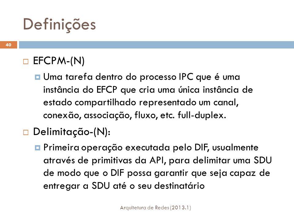 Definições Arquitetura de Redes (2013.1) 40  EFCPM-(N)  Uma tarefa dentro do processo IPC que é uma instância do EFCP que cria uma única instância de estado compartilhado representado um canal, conexão, associação, fluxo, etc.