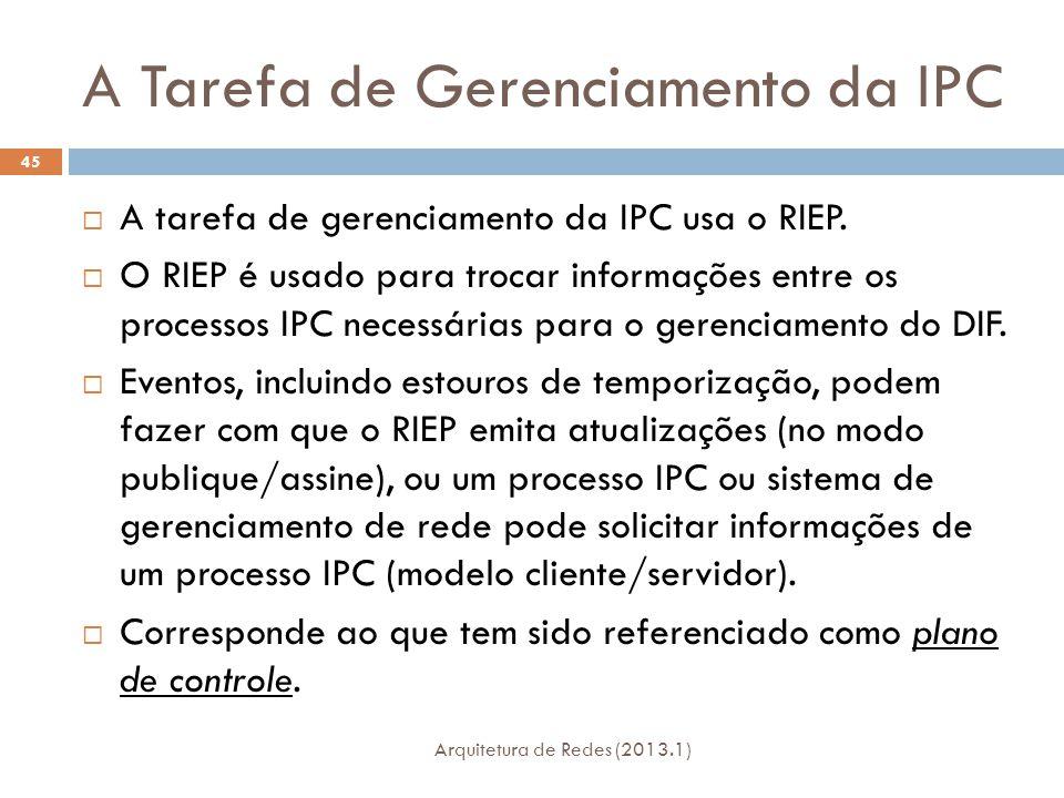 A Tarefa de Gerenciamento da IPC Arquitetura de Redes (2013.1) 45  A tarefa de gerenciamento da IPC usa o RIEP.